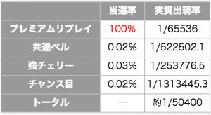 スクリーンショット 2015-01-20 11.04.49