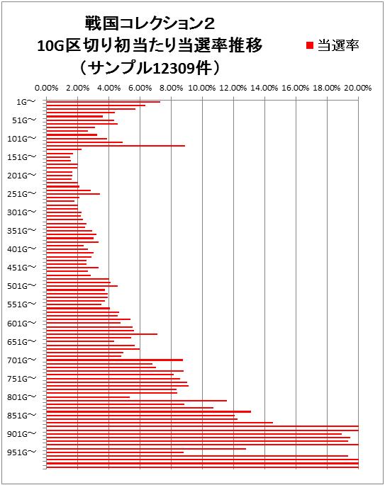 sengoku-collection2-zonegraph