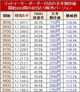 godeater-kitaichi-10