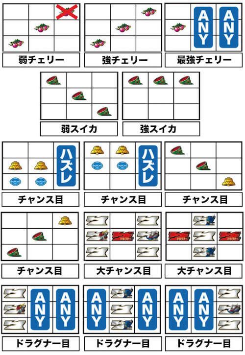 koyaku