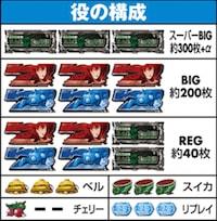 攻殻機動隊S.A.C.2nd GIG役の構成