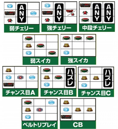 ぱちスロ仮面ライダーBLACK